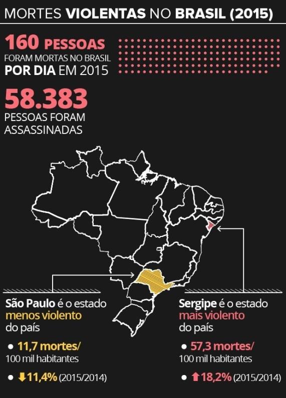 mortes-violentas-no-brasil-v2