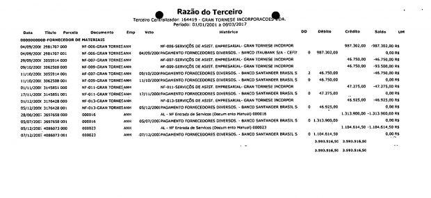 SANDRI-LISTA-3-620x285